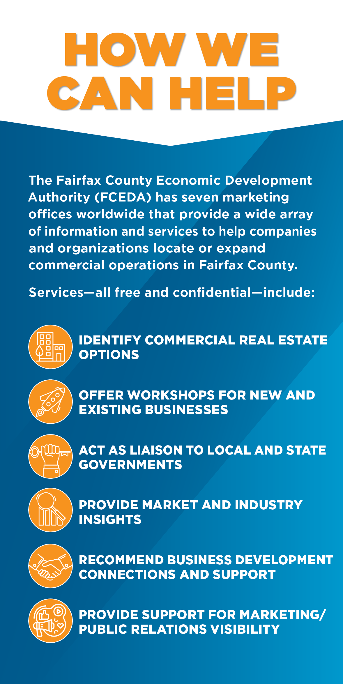 how-we-can-help-international